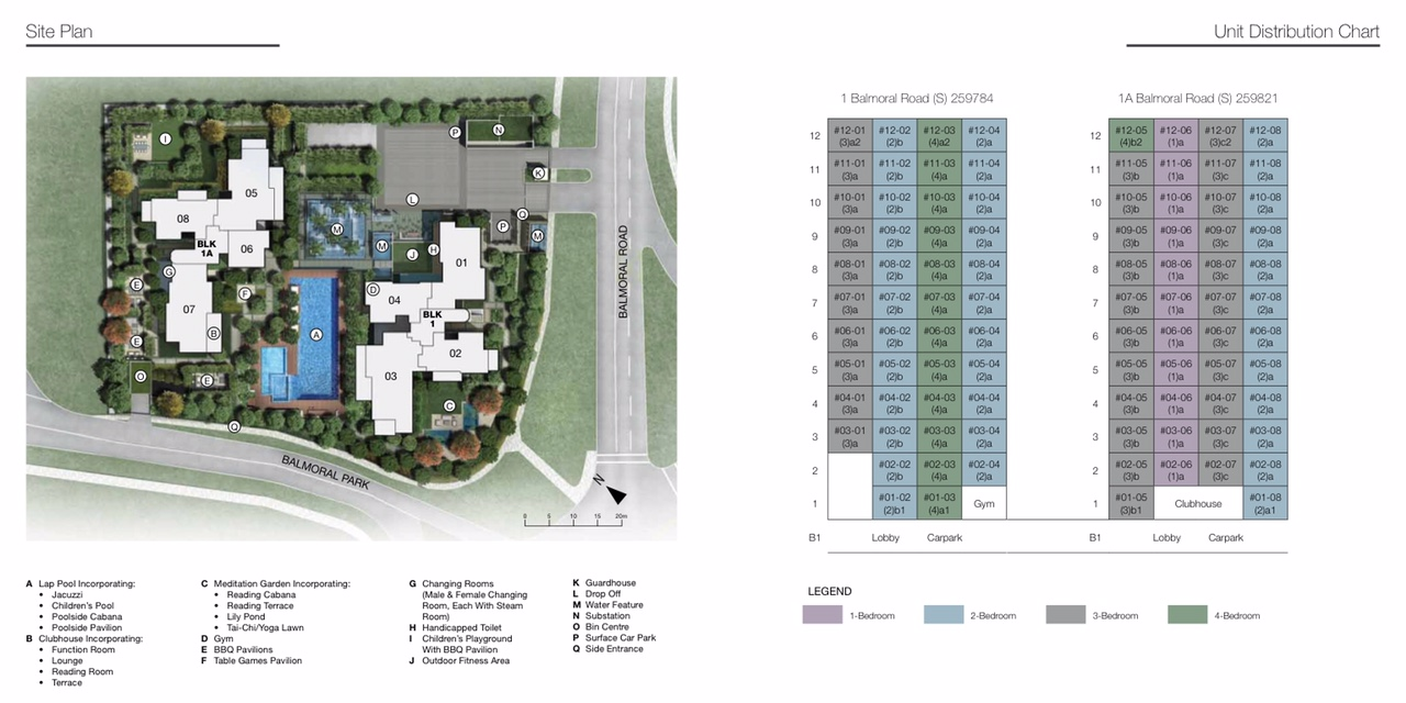 site plan one balmoral